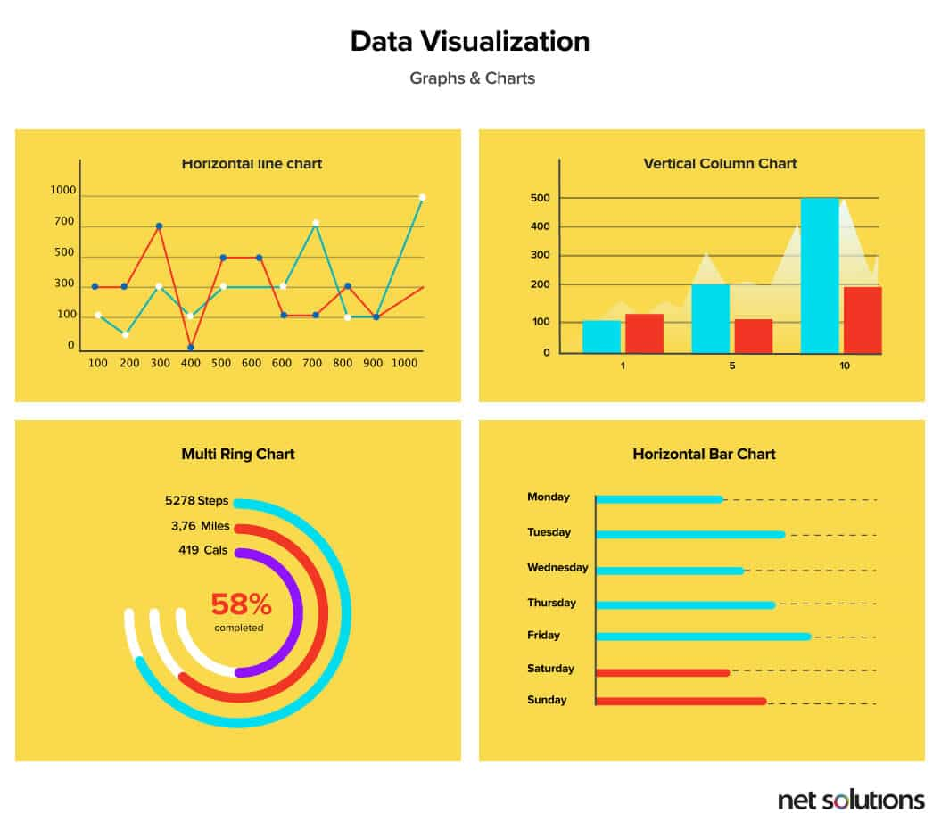 Data Visualization Trends - Data Beyond Visuals