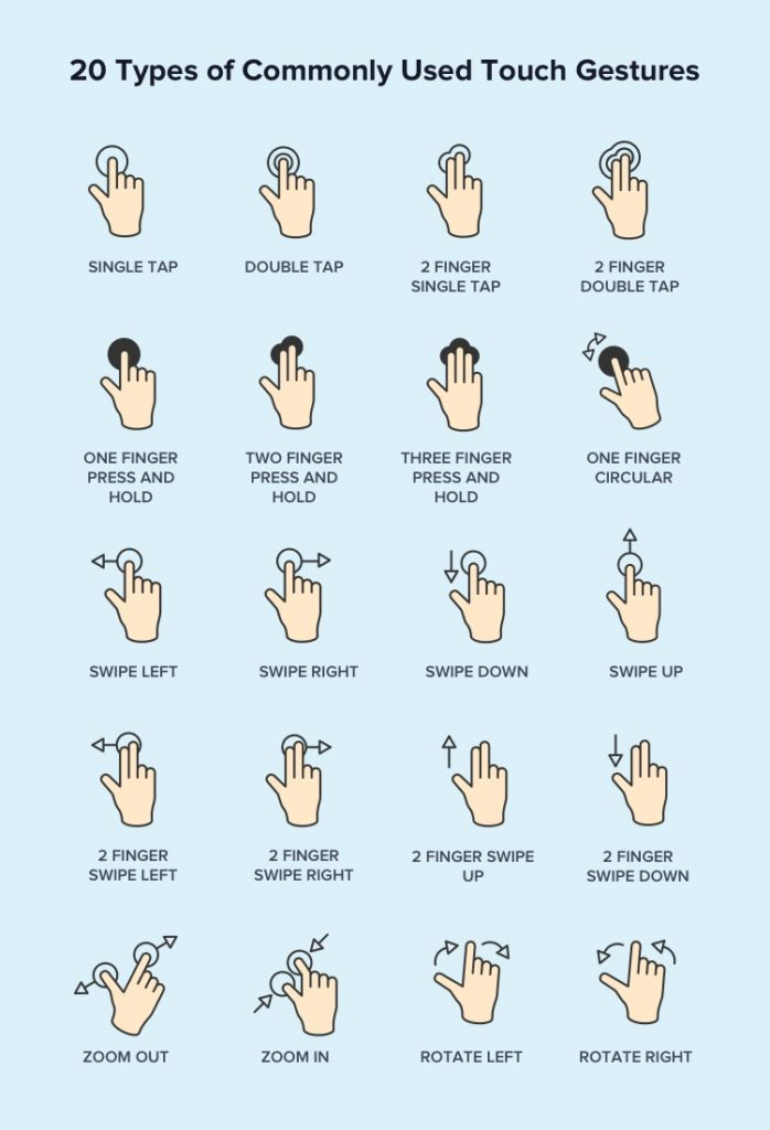 20 Types of Commonly Used Touch Gestures | UX design trends