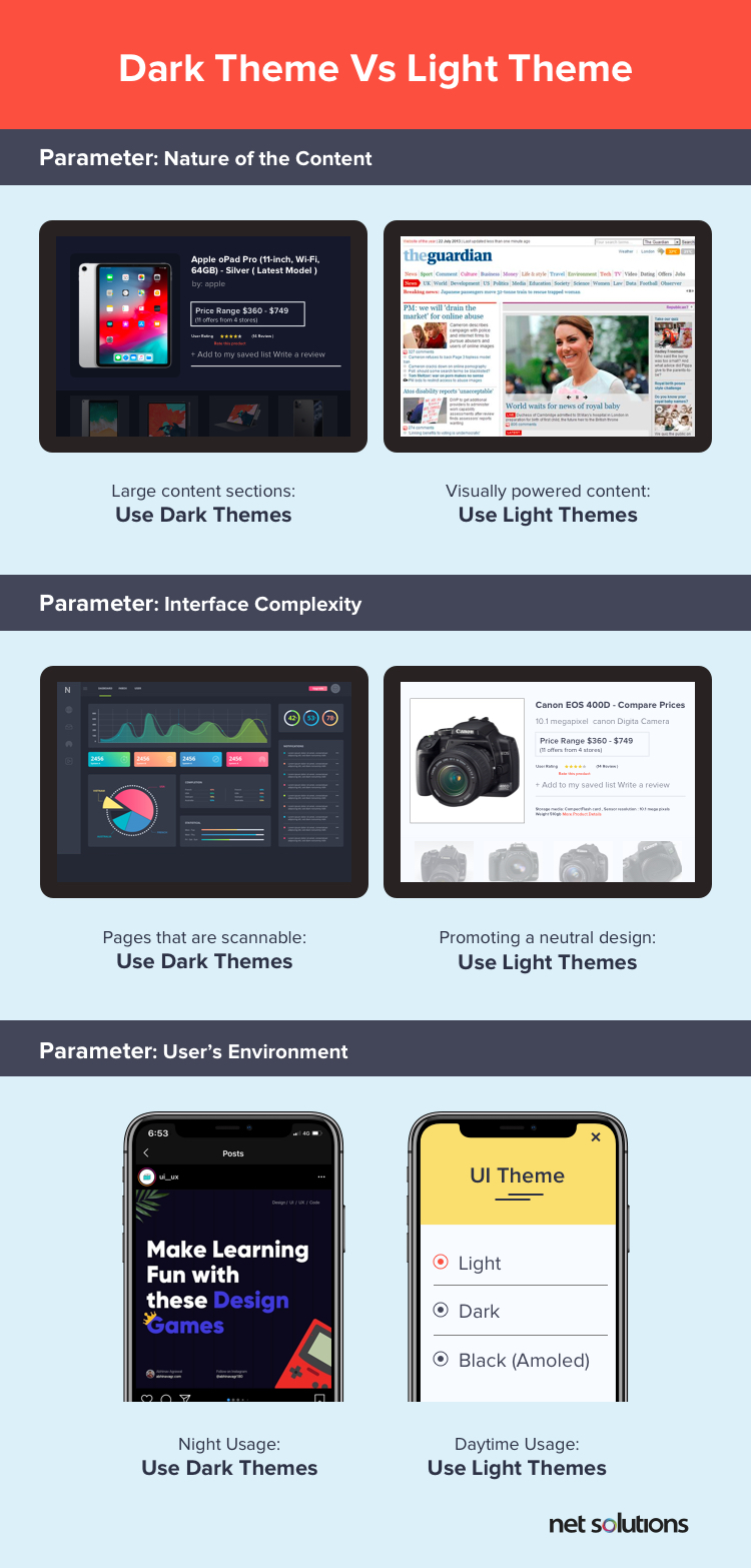 When to use Dark Theme and Light Theme | UX design trends
