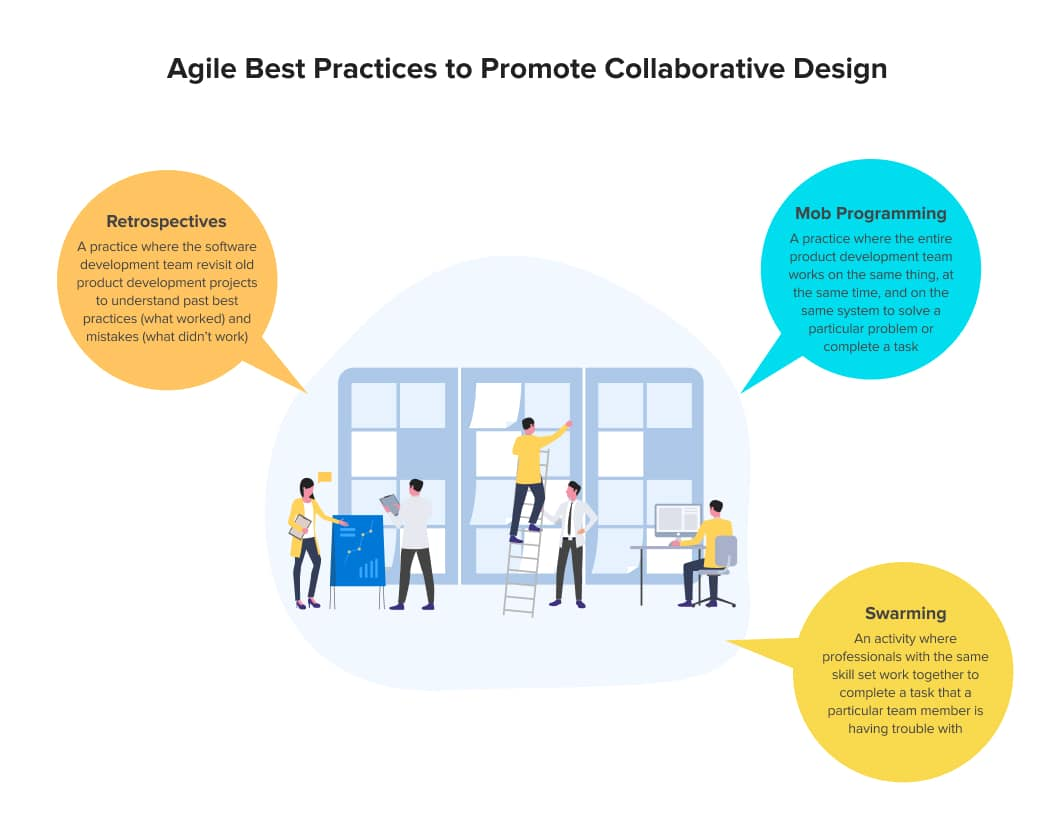 agile best practices for promoting collaborative design approach