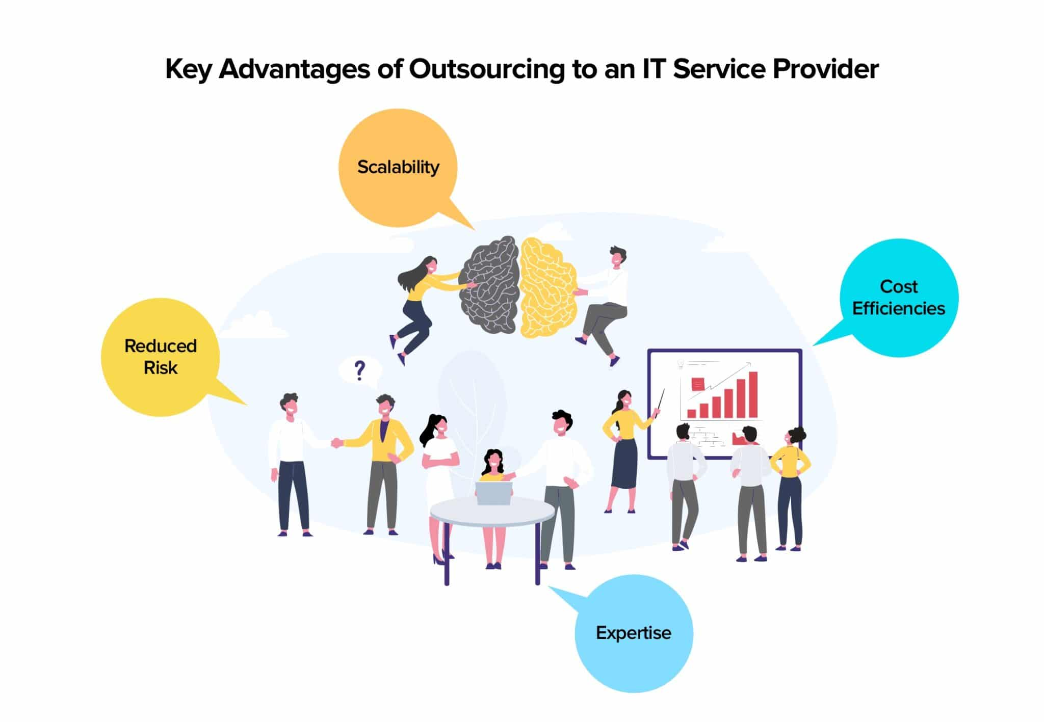 Key Advantages of Outsourcing to an IT Service Provider