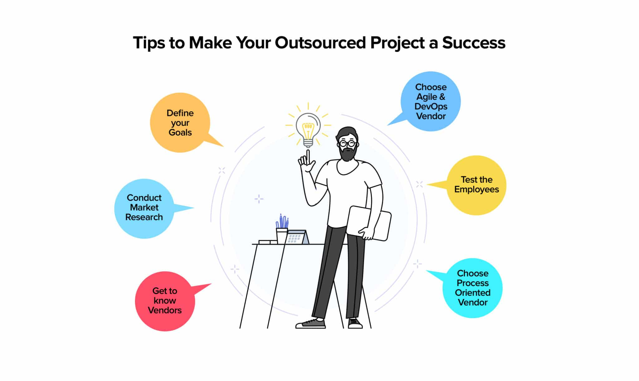 Tips to Make Your Outsource Project a Success