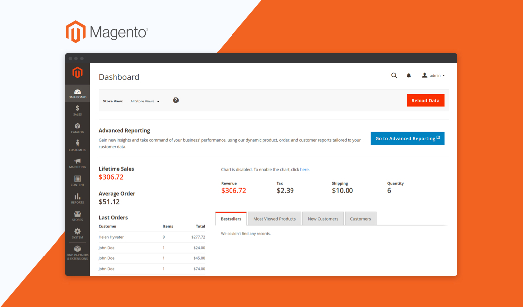 Magento B2B eCommerce platform