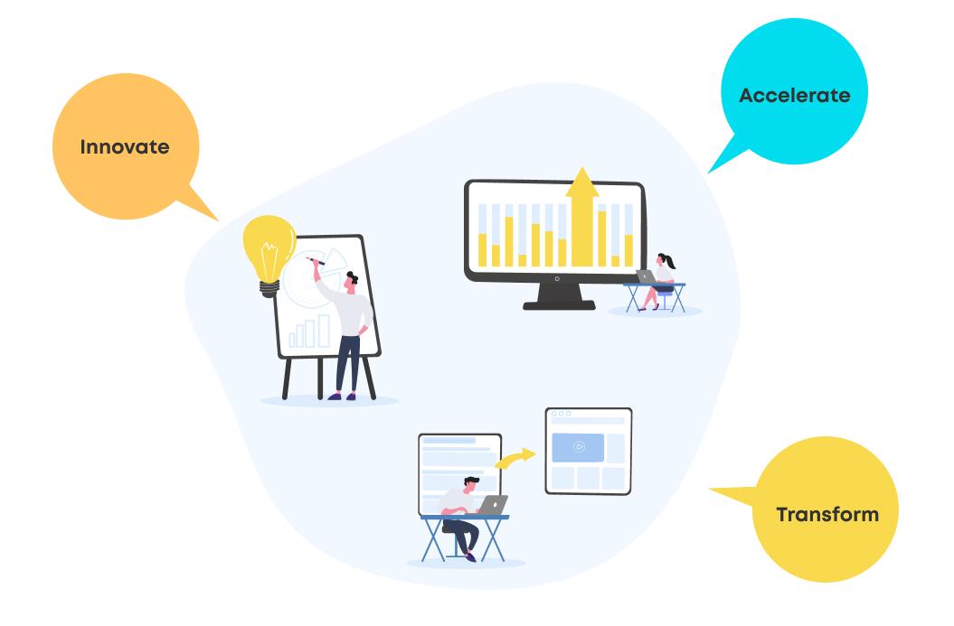 Agile software development goals graphic