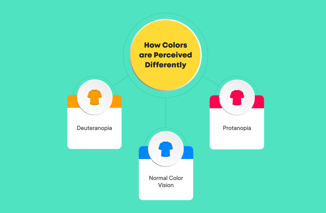 How Colors are Perceived Differently | Web Accessibility