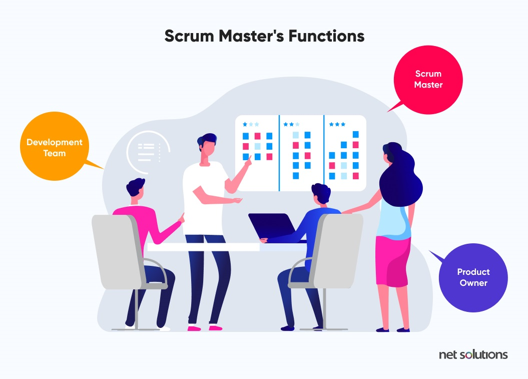 Scrum Master Functions