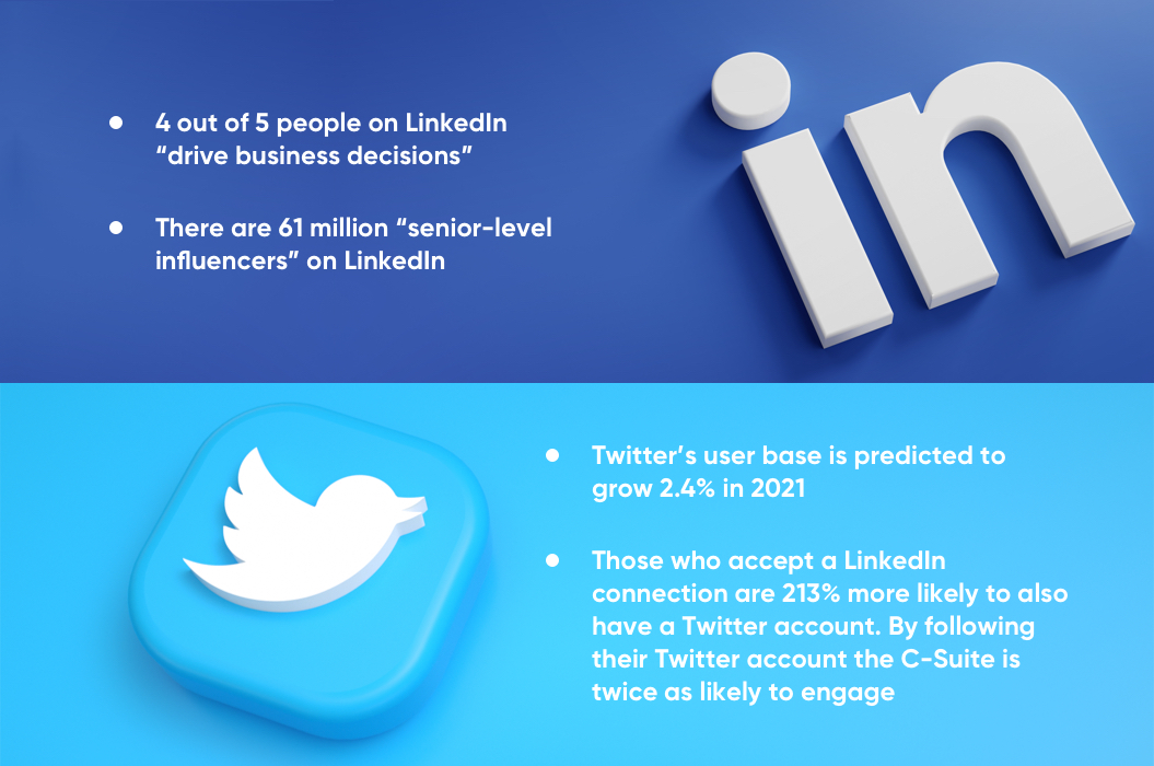 Find CTOs on Twitter and LinkedIn | How to Hire a CTO