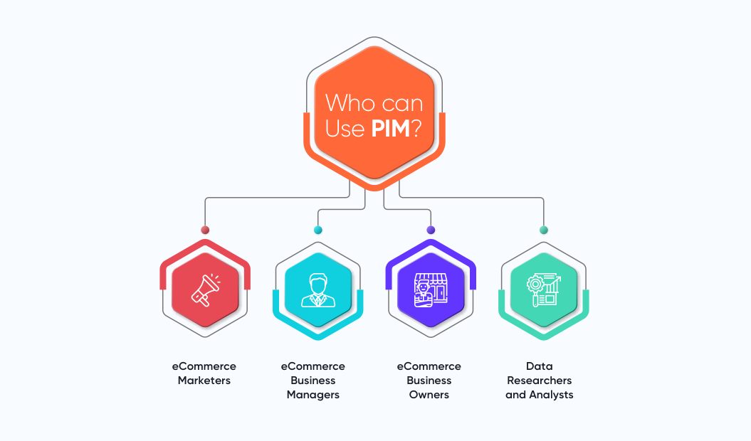 Who can use product information managment system