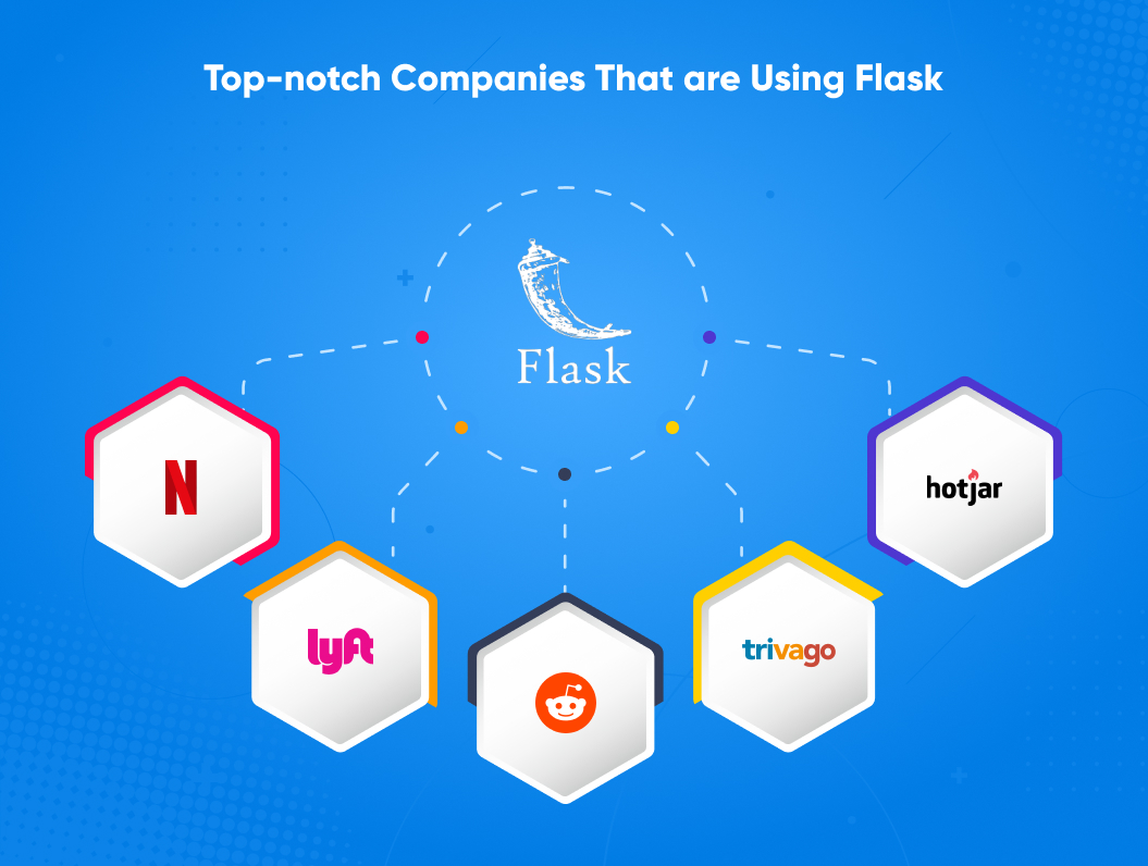 Top-notch Companies That are Using Flask