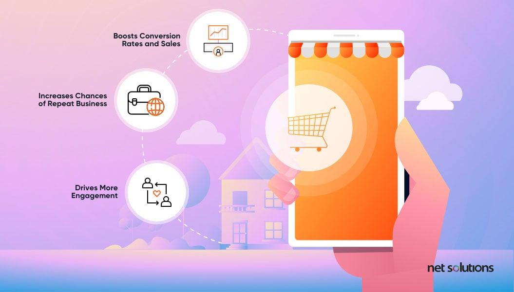 eCommerce Personalization Benefits