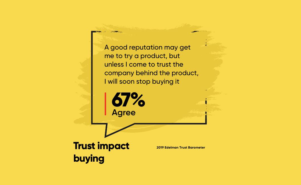 omnichannel-vs-multichannel-retail-how-trust-impact-buying-in-ecommerce | Net Solutions