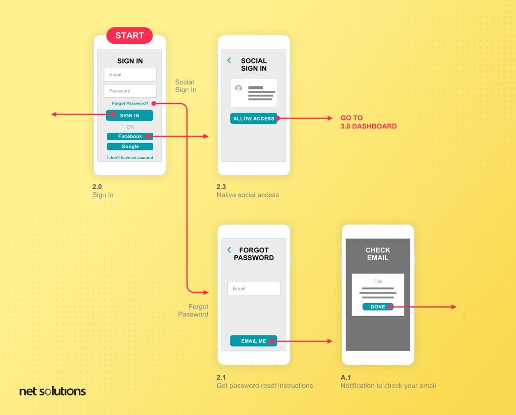 Prototyping | UX Design Deliverables
