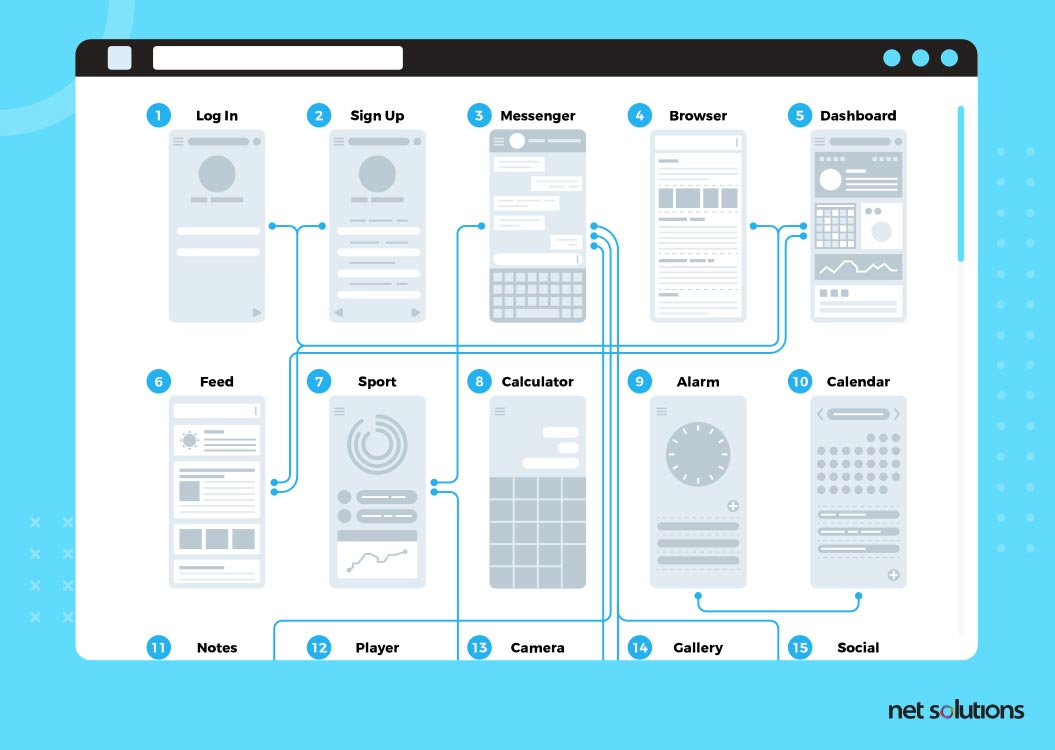 What are Wireframes | Wireframe UX Design