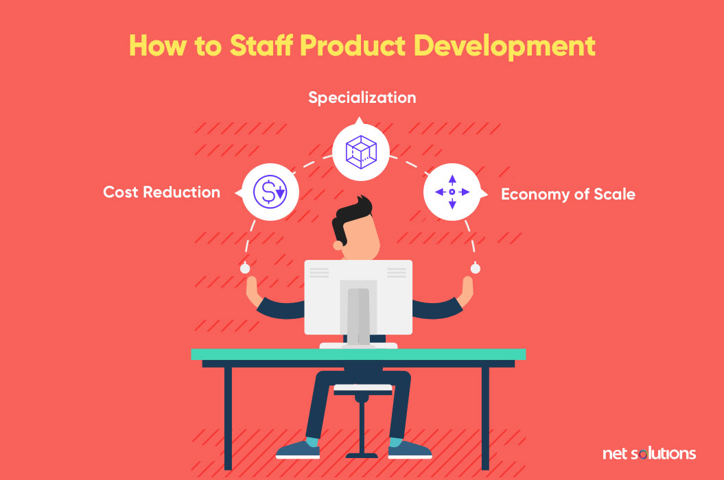 How to Staff Product Development