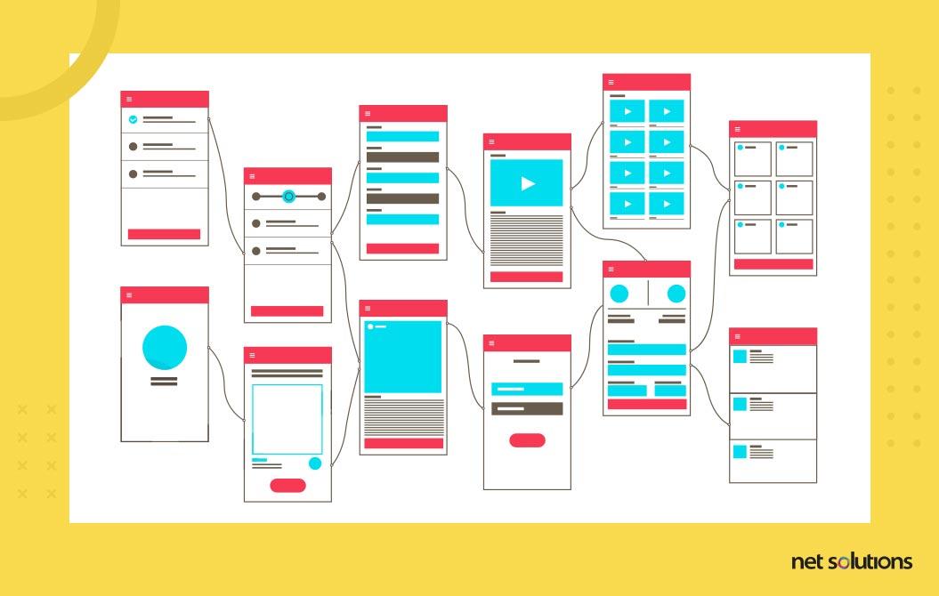 Information Architecture Wireframes   UX Design Process