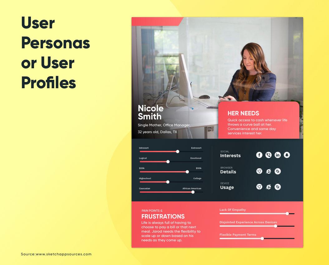 User Persona or User Profiles   UX Design Process