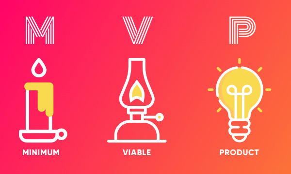 What is a Minimum Viable Product with Software?