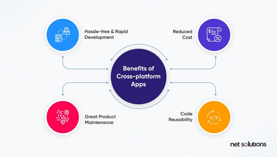 benefits of cross platform apps