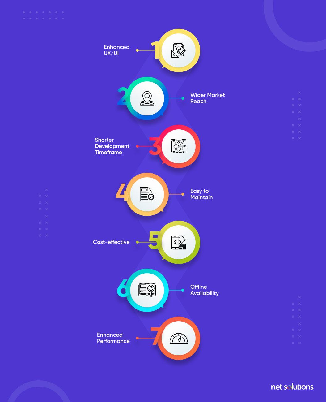benefits of hybrid apps