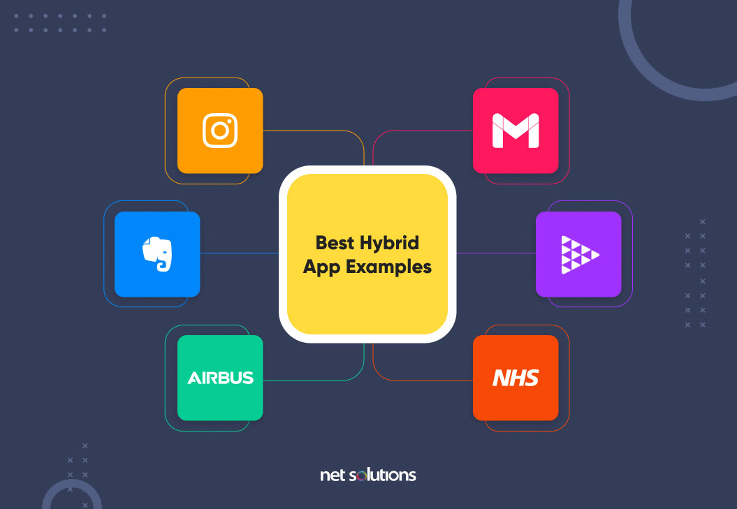 example of best hybrid apps