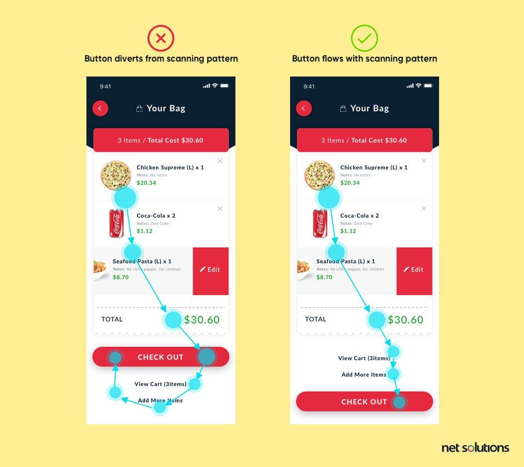mobile-friendly web design - buttons
