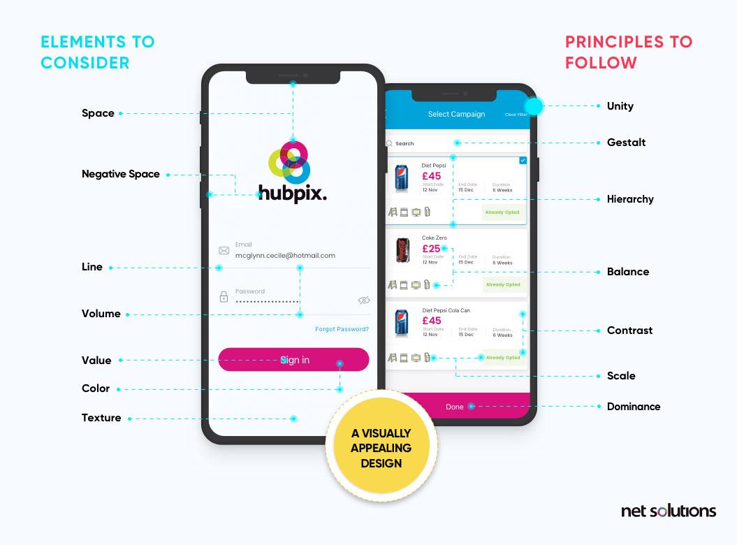 mobile-friendly web design - good ux design