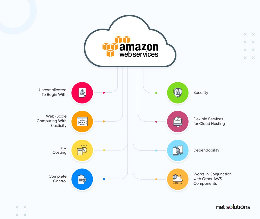 what benefits does amazon ec2 offer