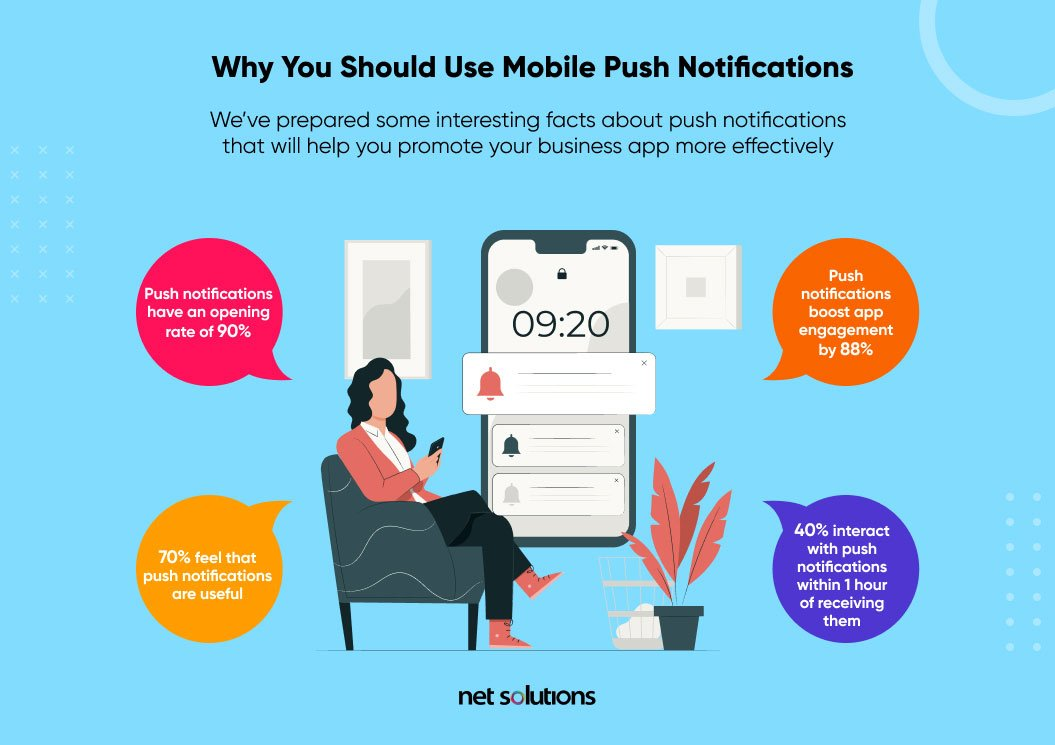 benefits of mobile push notifications