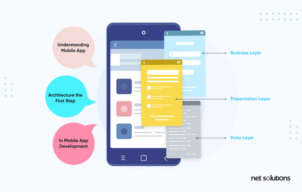 understanding mobile app architecture - different type of layers
